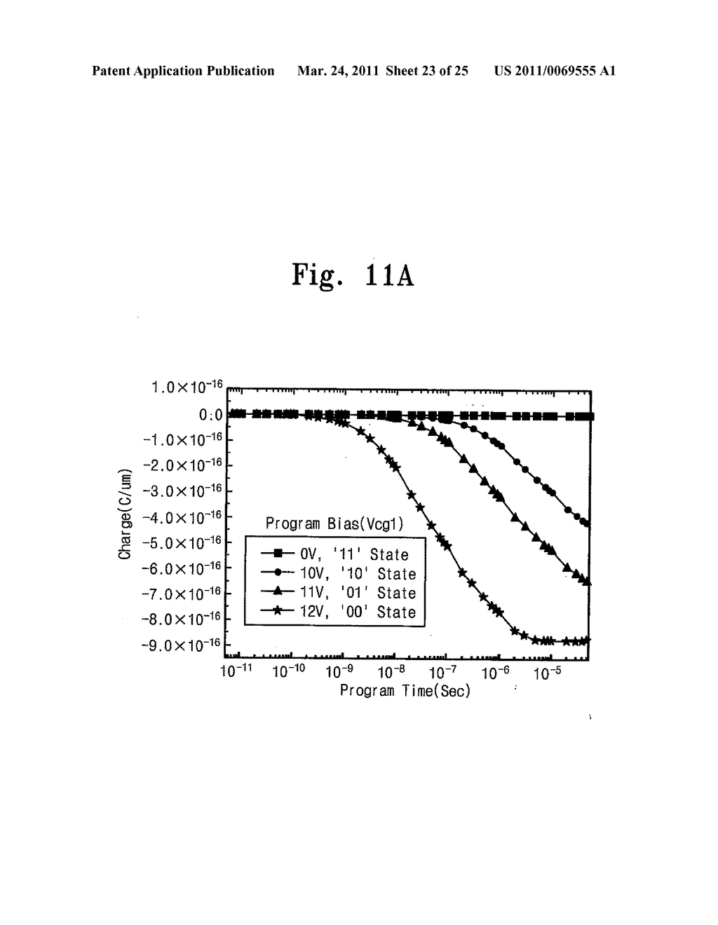 NON-VOLATILE MEMORY DEVICE AND METHOD OF OPERATING THE SAME - diagram, schematic, and image 24