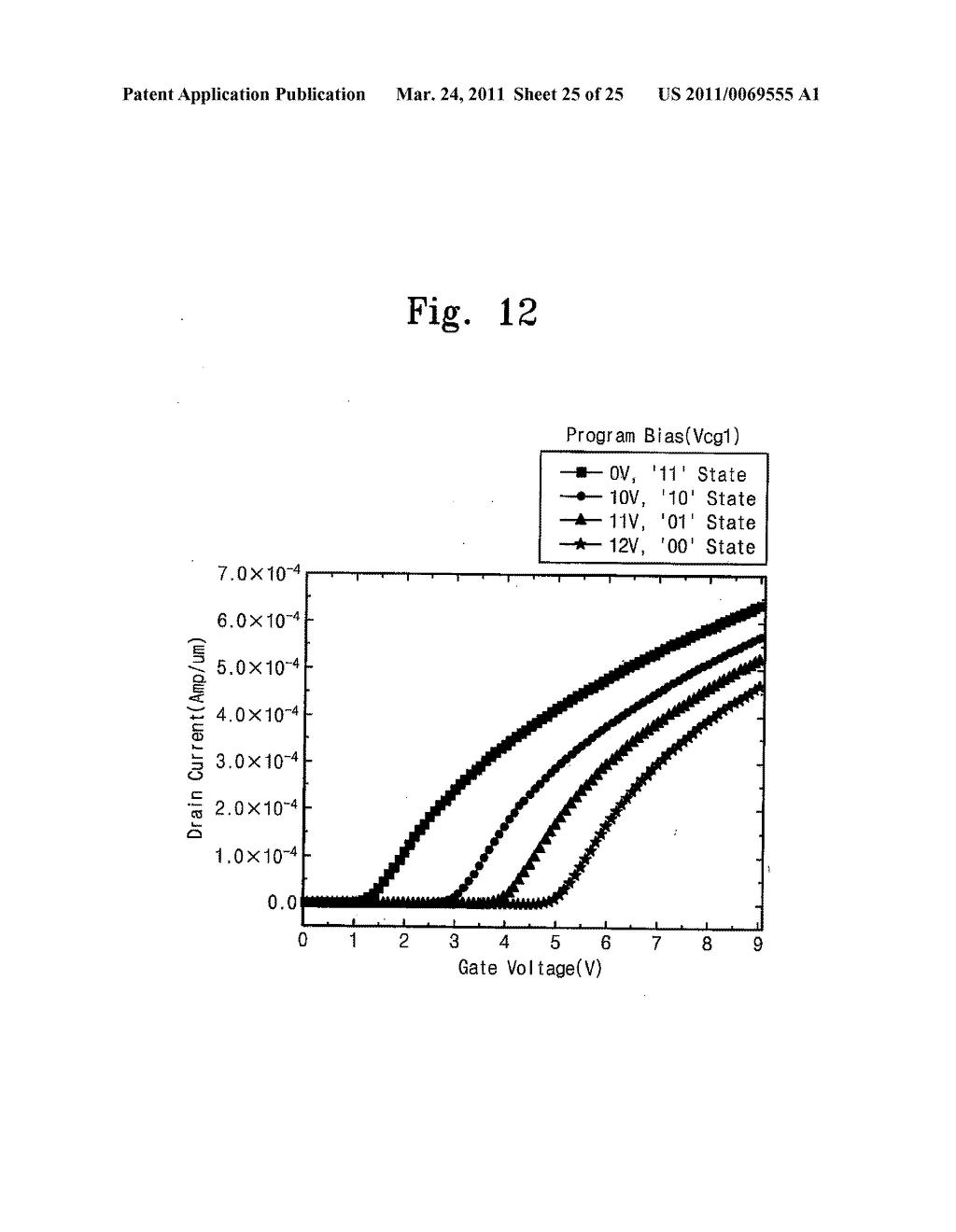NON-VOLATILE MEMORY DEVICE AND METHOD OF OPERATING THE SAME - diagram, schematic, and image 26