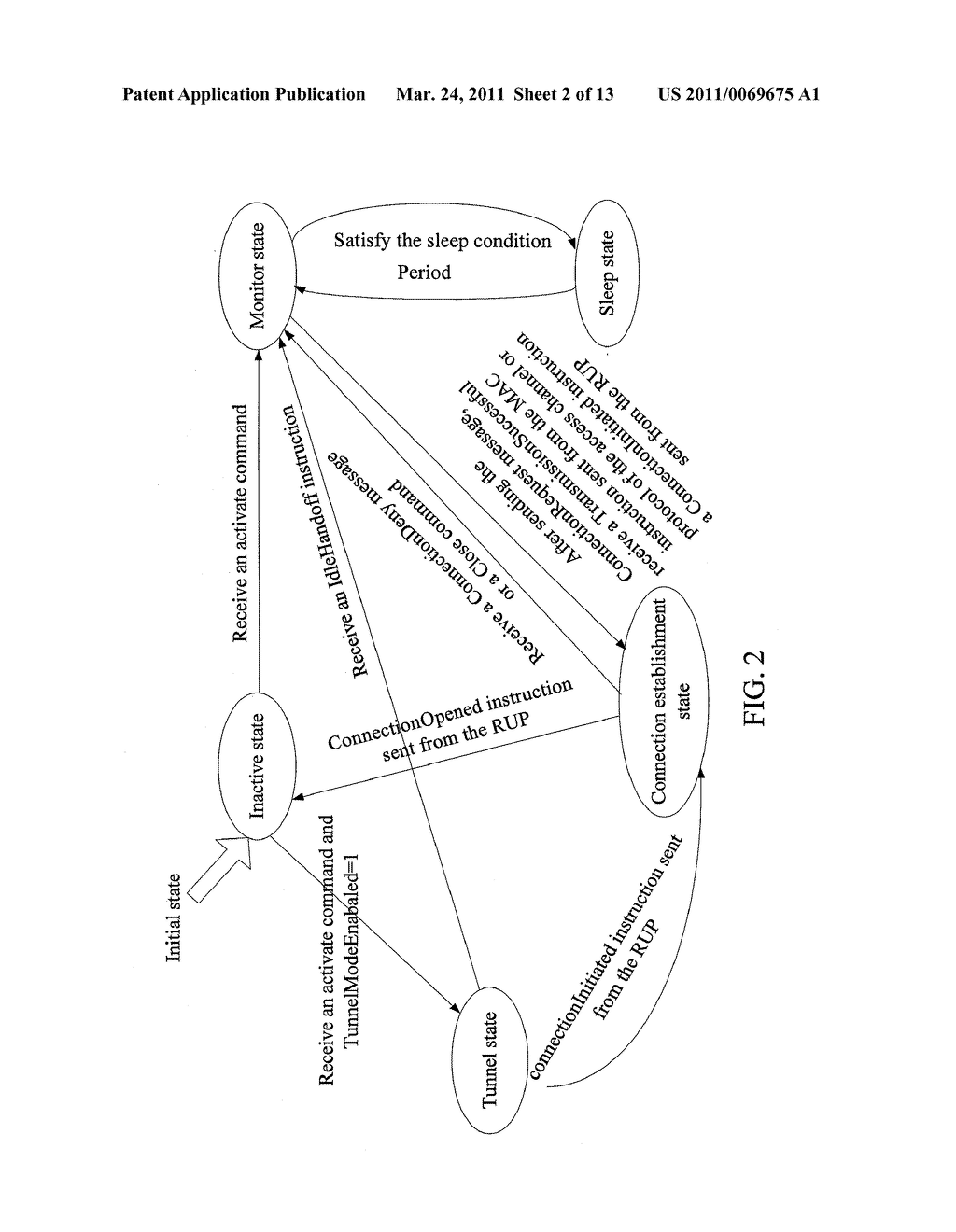 METHOD FOR TRANSITIONING OF STATE MACHINES AFTER RADIO ACCESS NETWORK IS RESELECTED AND TERMINAL - diagram, schematic, and image 03