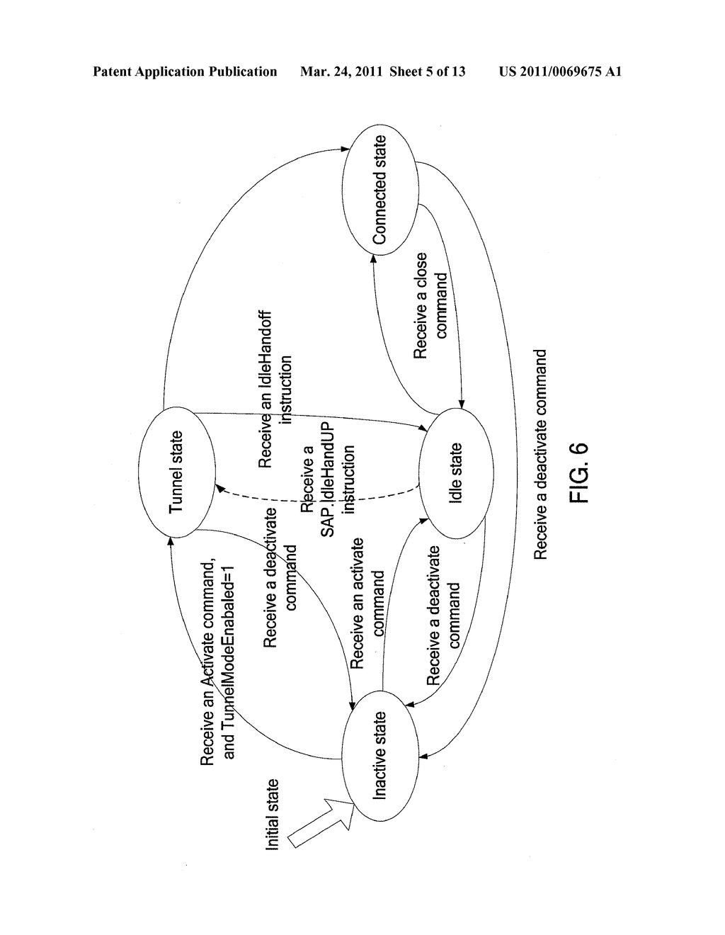 METHOD FOR TRANSITIONING OF STATE MACHINES AFTER RADIO ACCESS NETWORK IS RESELECTED AND TERMINAL - diagram, schematic, and image 06