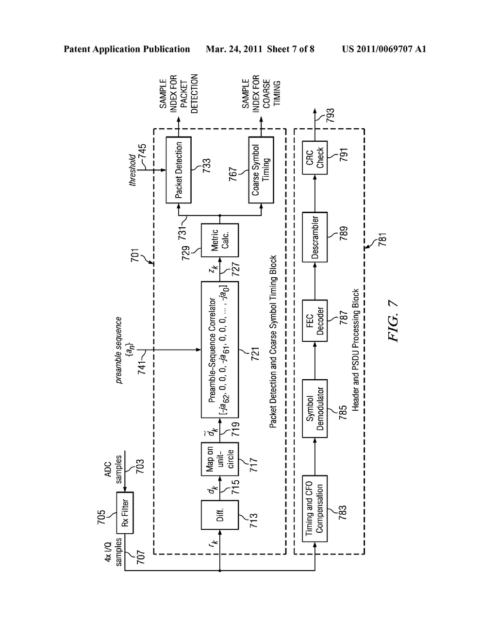 packet detection and coarse symbol timing for rotated differential,Wiring diagram,M Ary Psk Block Diagram