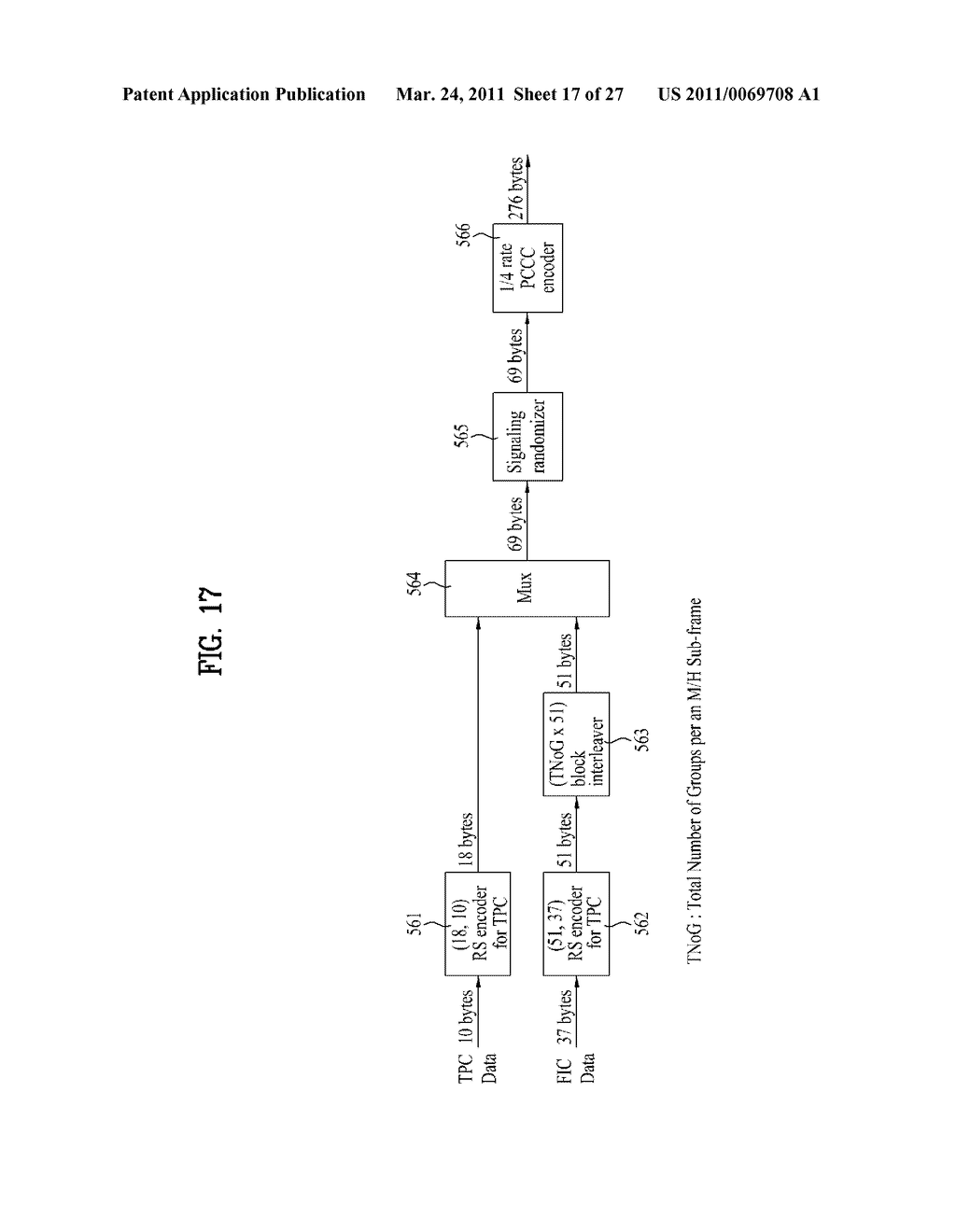 METHOD AND APPARATUS OF PROCESSING DIGITAL BROADCASTING SIGNAL IN TRANSMITTER AND RECEIVER - diagram, schematic, and image 18