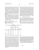 CURABLE COMPOSITION AND PROCESS FOR PRODUCTION OF ORGANOSILICON COMPOUND diagram and image