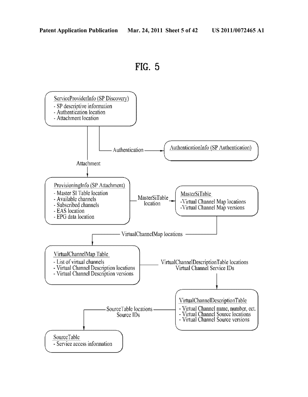 METHOD OF PROCESSING EPG METADATA IN NETWORK DEVICE AND THE NETWORK DEVICE FOR CONTROLLING THE SAME - diagram, schematic, and image 06