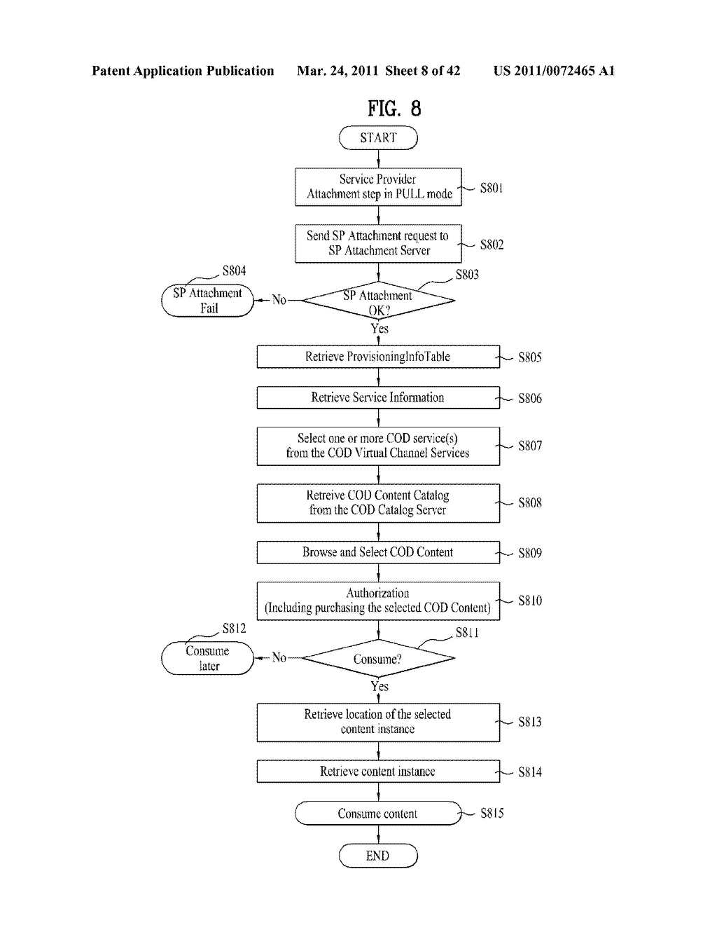 METHOD OF PROCESSING EPG METADATA IN NETWORK DEVICE AND THE NETWORK DEVICE FOR CONTROLLING THE SAME - diagram, schematic, and image 09