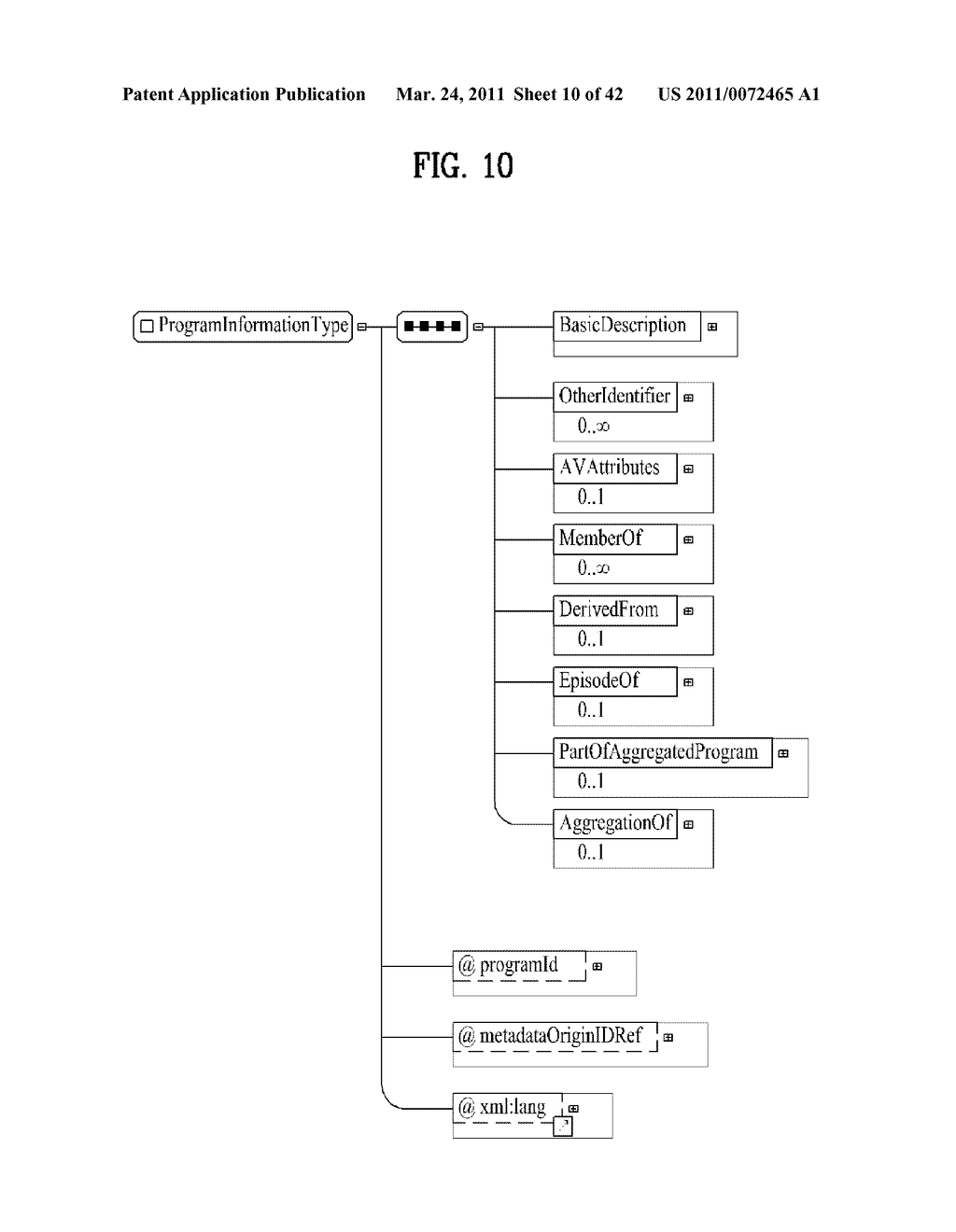 METHOD OF PROCESSING EPG METADATA IN NETWORK DEVICE AND THE NETWORK DEVICE FOR CONTROLLING THE SAME - diagram, schematic, and image 11
