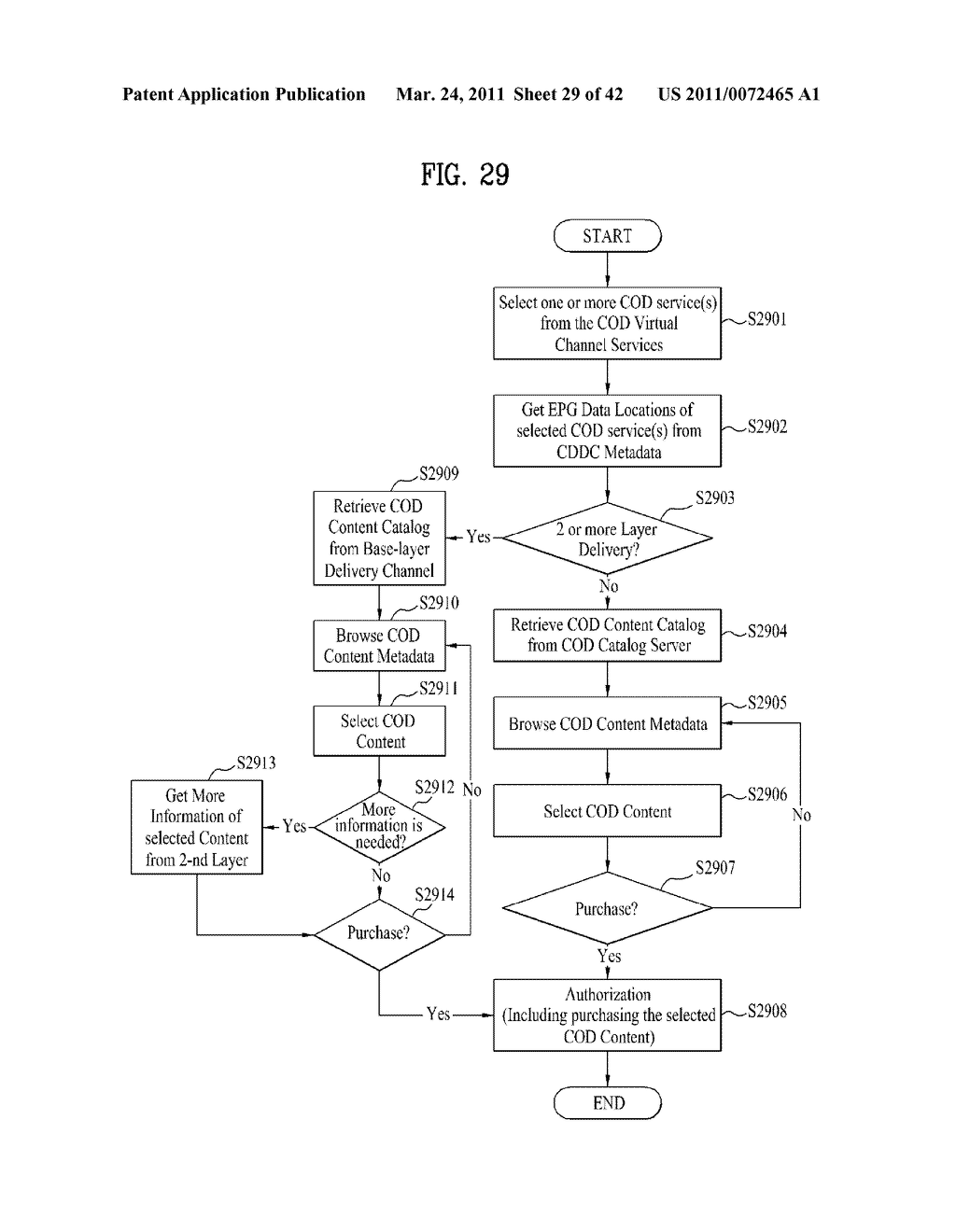 METHOD OF PROCESSING EPG METADATA IN NETWORK DEVICE AND THE NETWORK DEVICE FOR CONTROLLING THE SAME - diagram, schematic, and image 30