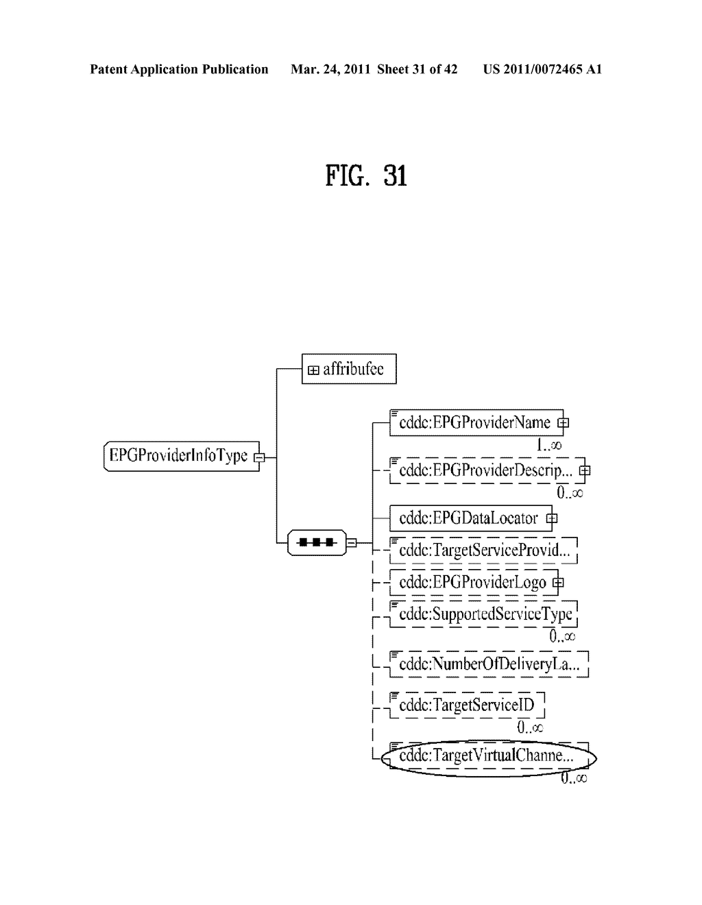 METHOD OF PROCESSING EPG METADATA IN NETWORK DEVICE AND THE NETWORK DEVICE FOR CONTROLLING THE SAME - diagram, schematic, and image 32