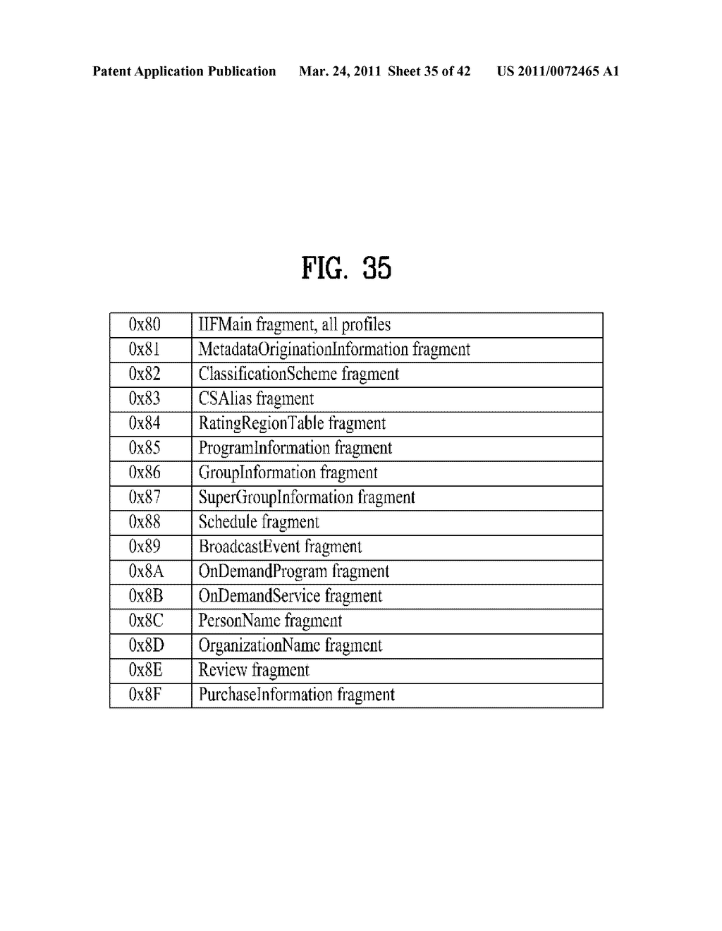 METHOD OF PROCESSING EPG METADATA IN NETWORK DEVICE AND THE NETWORK DEVICE FOR CONTROLLING THE SAME - diagram, schematic, and image 36