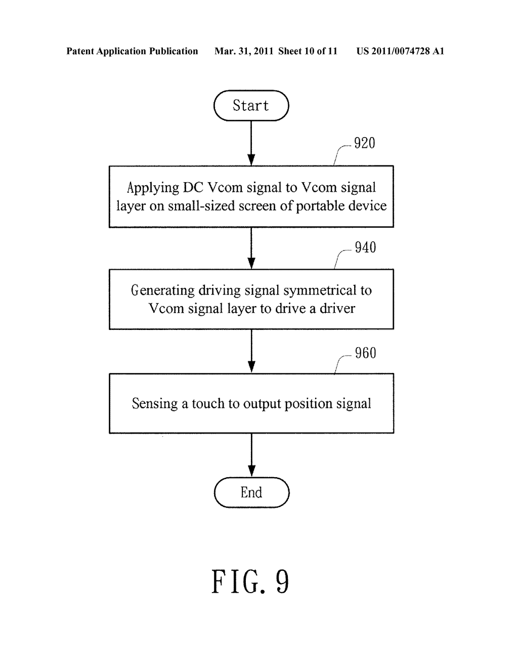 Capacitive Sensing Apparatus and Method Applied to Touch Screen Using the Capacitive Sensing Apparatus - diagram, schematic, and image 11