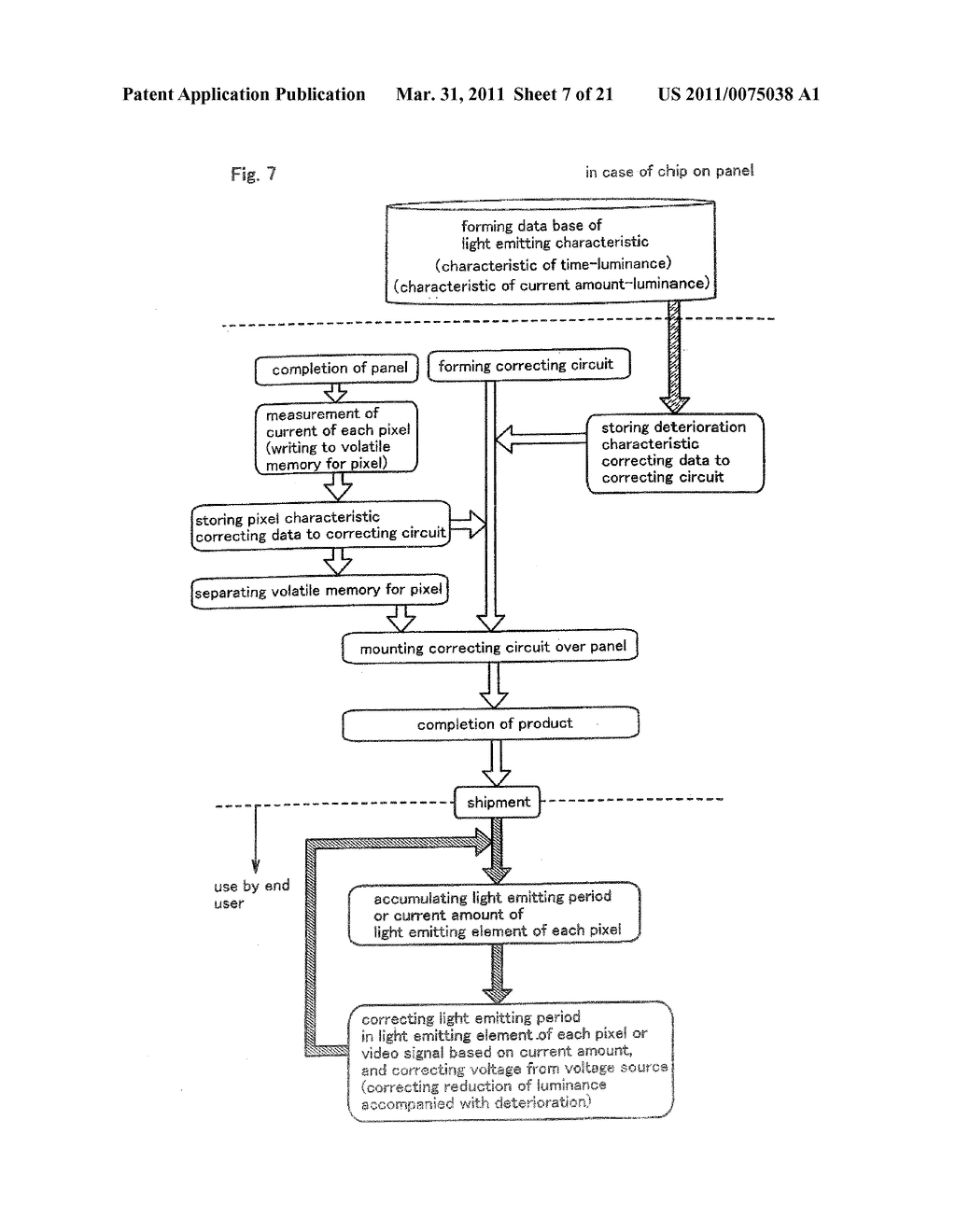 LIGHT EMITTING DEVICE AND PRODUCTION SYSTEM OF THE SAME - diagram, schematic, and image 08