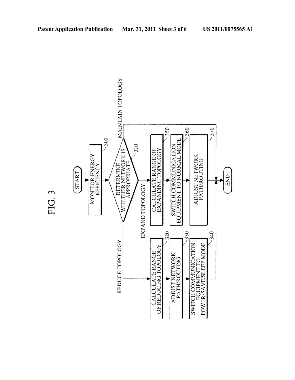 SYSTEM AND METHOD FOR CONTROL NETWORK DEVICE - diagram, schematic, and image 04