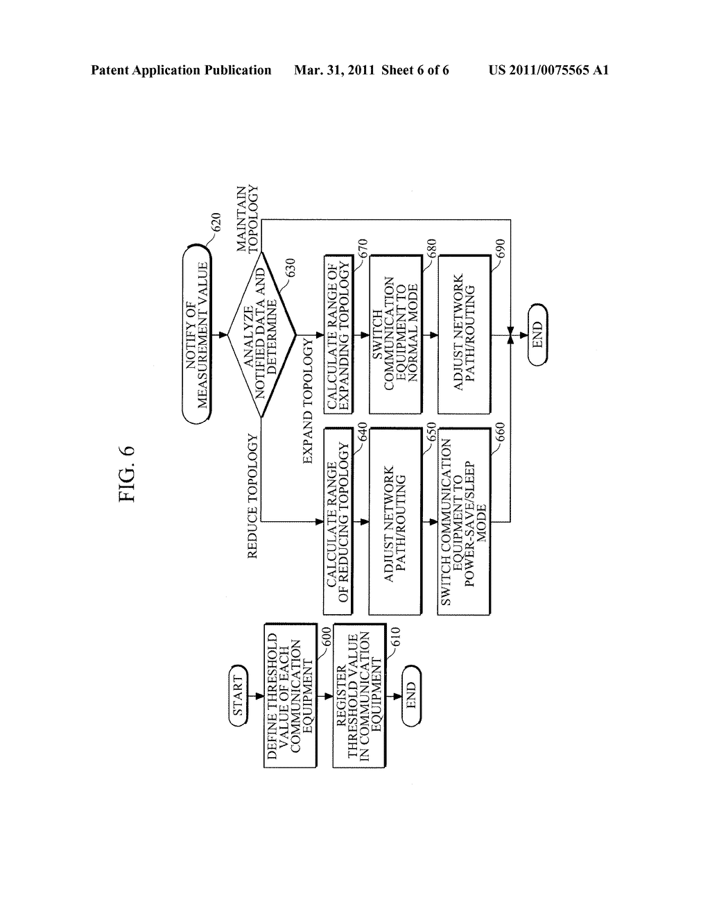 SYSTEM AND METHOD FOR CONTROL NETWORK DEVICE - diagram, schematic, and image 07