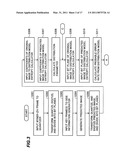Moving picture encoding apparatus and distribution system diagram and image