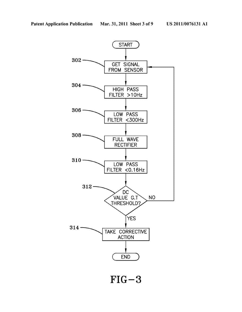 METHOD FOR DETECTING ROTATING STALL IN A COMPRESSOR - diagram, schematic, and image 04