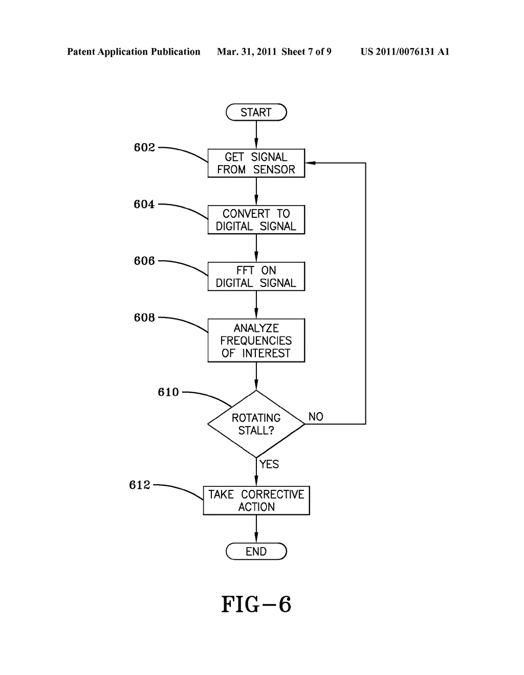 METHOD FOR DETECTING ROTATING STALL IN A COMPRESSOR - diagram, schematic, and image 08