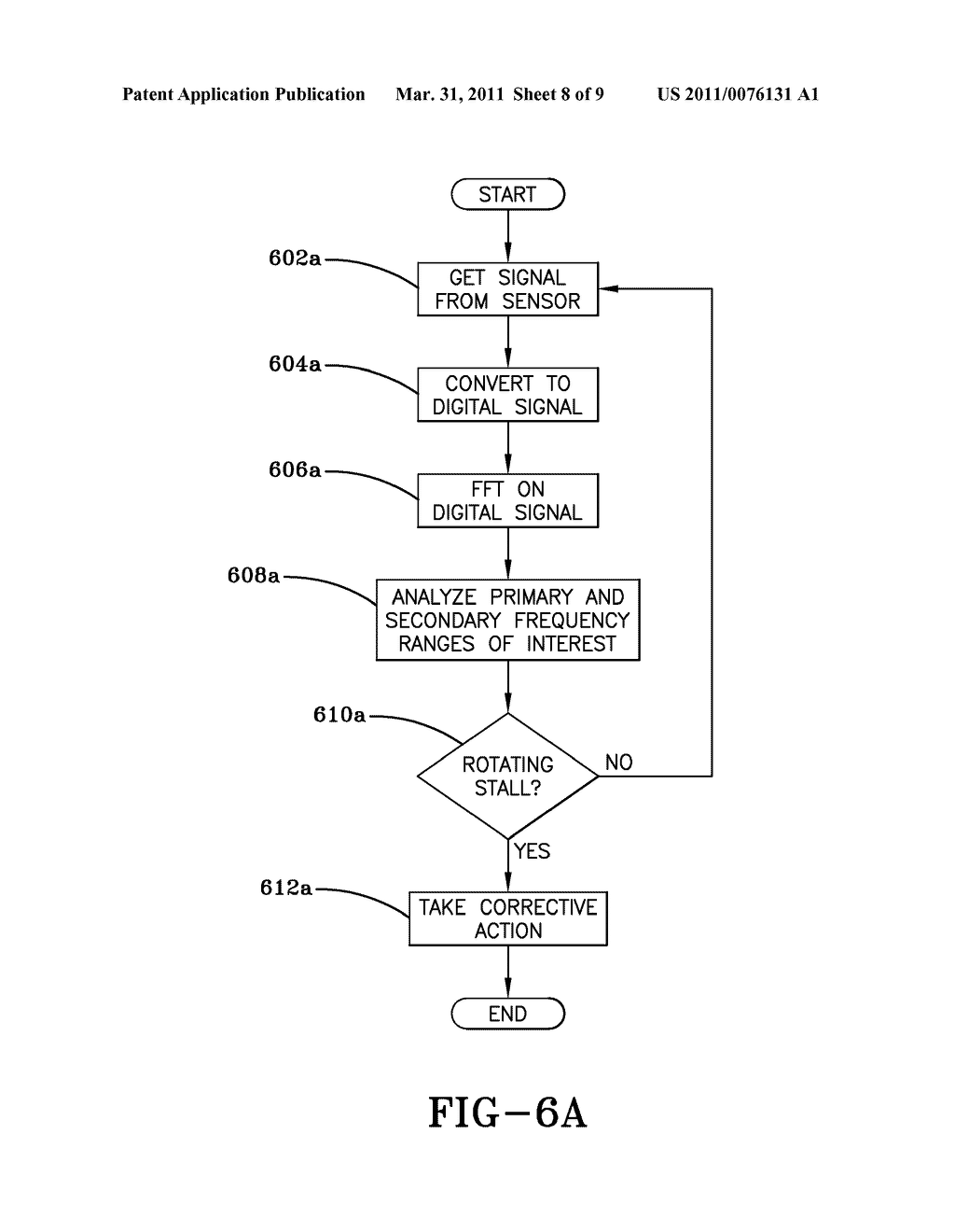 METHOD FOR DETECTING ROTATING STALL IN A COMPRESSOR - diagram, schematic, and image 09