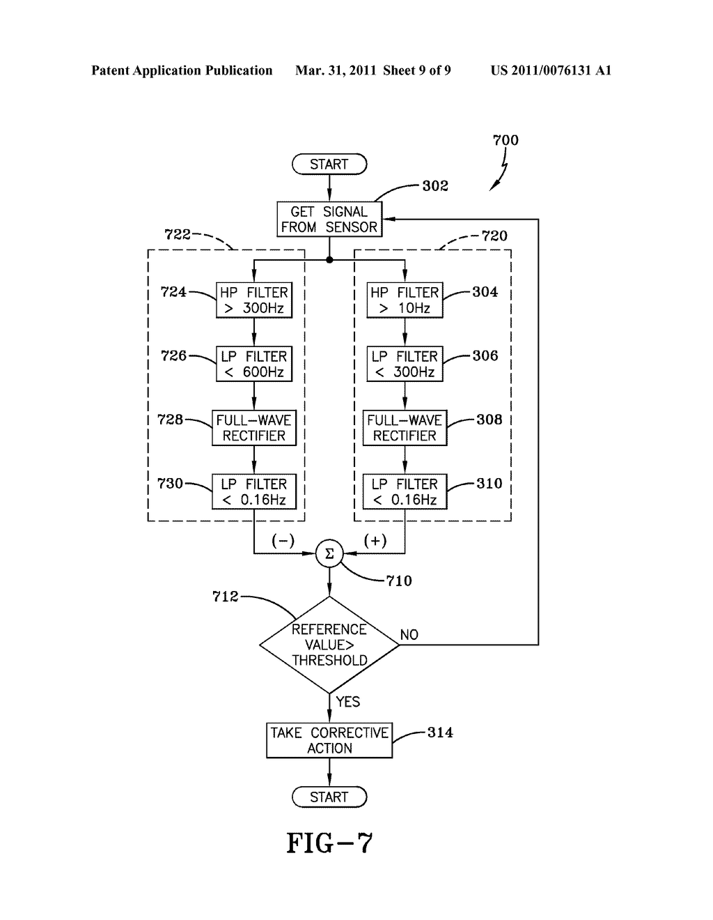 METHOD FOR DETECTING ROTATING STALL IN A COMPRESSOR - diagram, schematic, and image 10