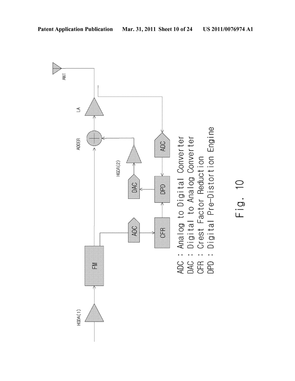FLEXIBLE WIRELESS NETWORK SYSTEM AND METHOD OF USE - diagram, schematic, and image 11