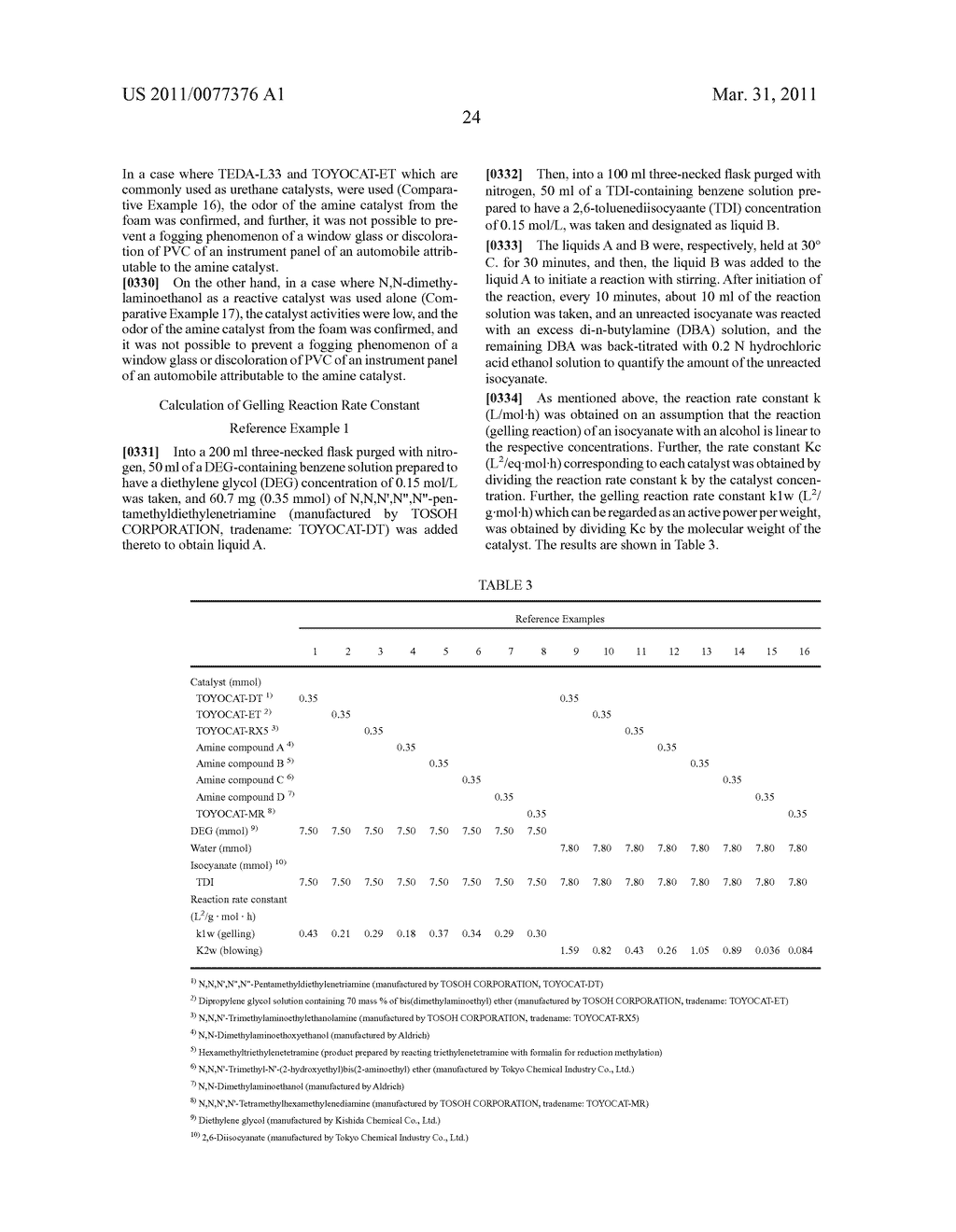 PROCESS FOR PRODUCING HYDROXYALKYLTRIETHYLENEDIAMINE, AND CATALYST COMPOSITION FOR THE PRODUCTION OF POLYURETHANE RESIN USING IT - diagram, schematic, and image 25
