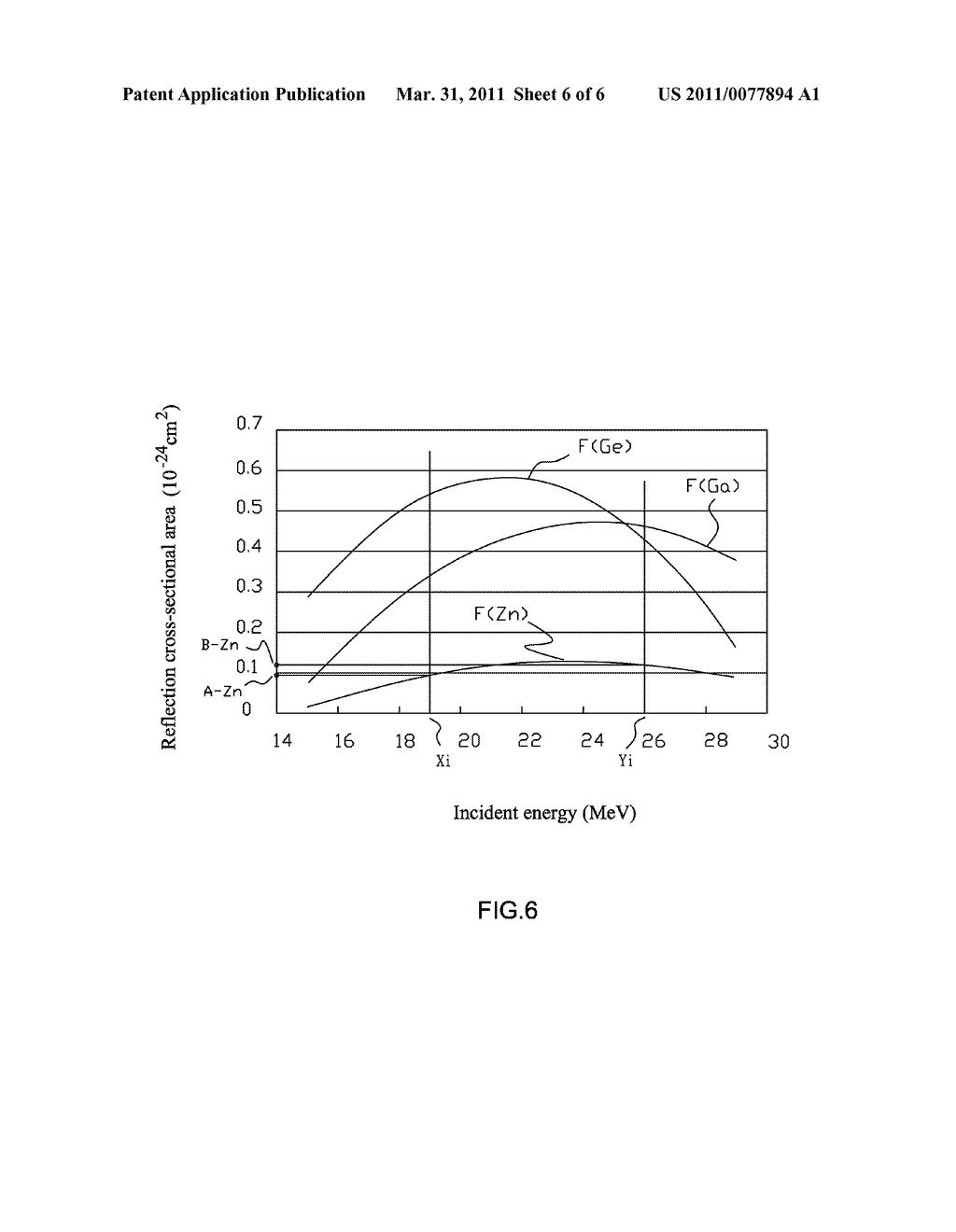 Process parameter assessment method for the solid target for gallium  (Ga)-68/germanium (Ge)-68 generator - diagram, schematic, and image 07