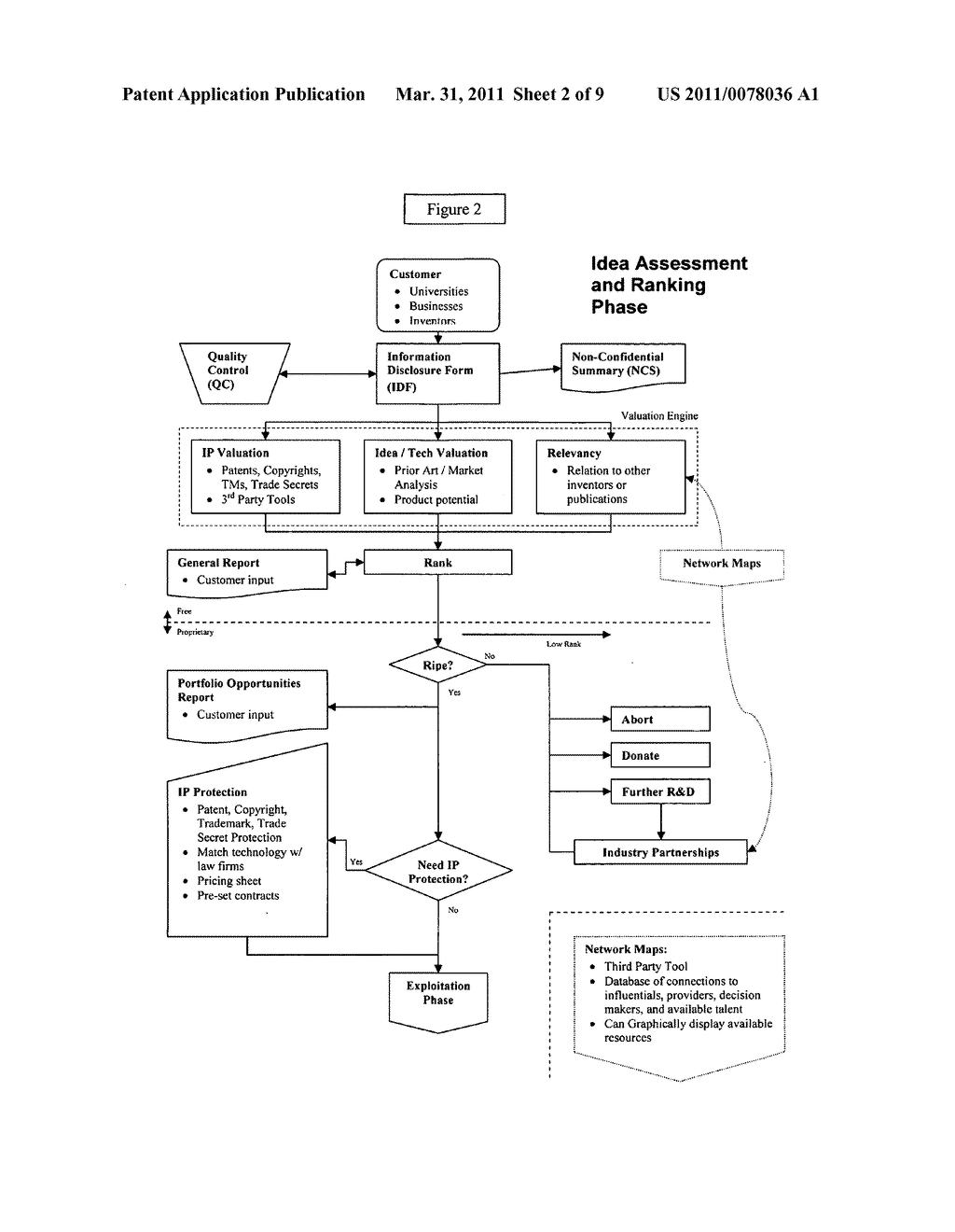 Systems and methods for the assessment, protection, marketing and commercialization of technology-based ideas - diagram, schematic, and image 03