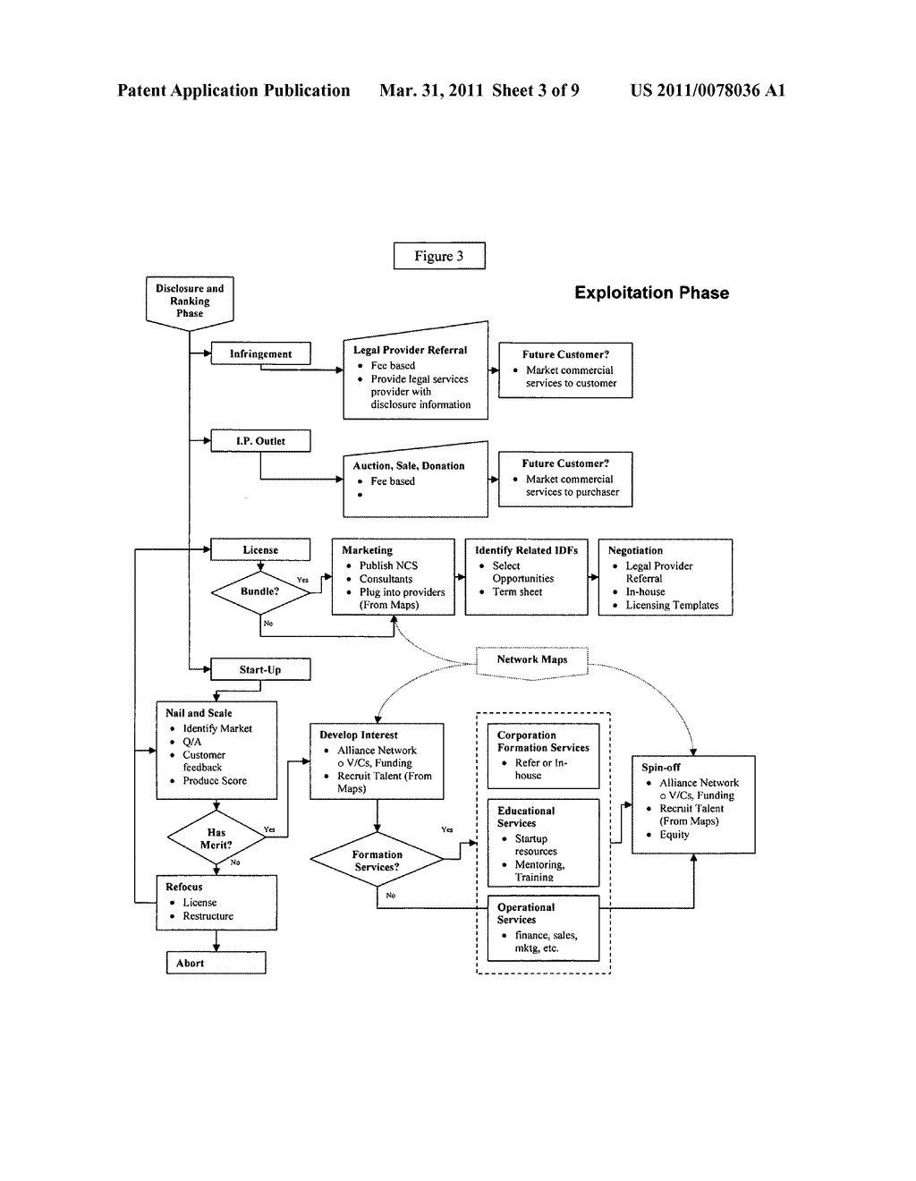 Systems and methods for the assessment, protection, marketing and commercialization of technology-based ideas - diagram, schematic, and image 04