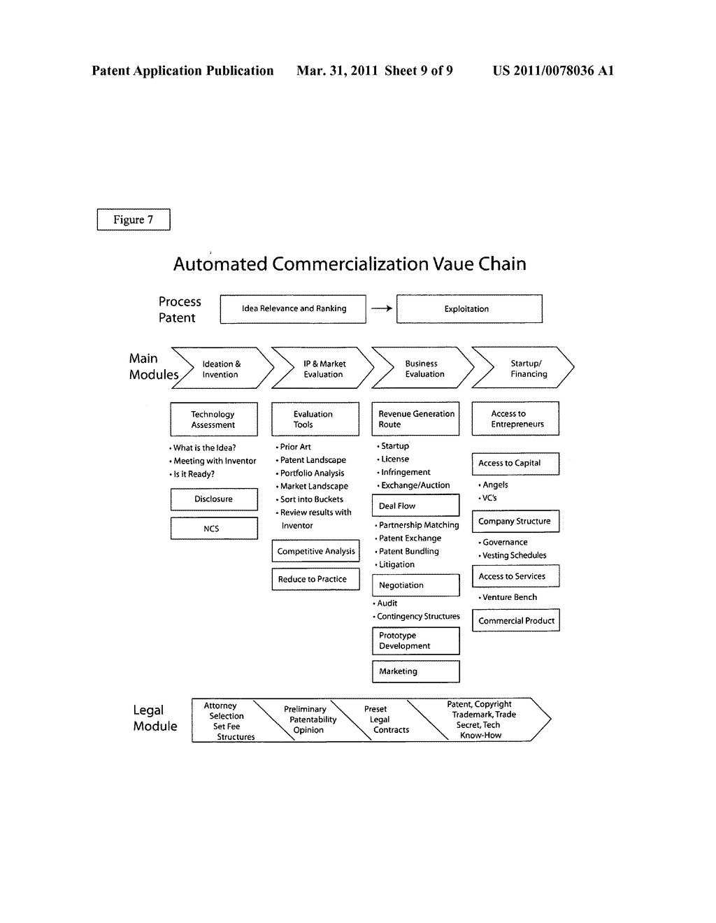 Systems and methods for the assessment, protection, marketing and commercialization of technology-based ideas - diagram, schematic, and image 10