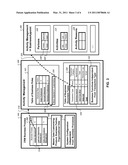 Managing Customizing Settings in a Business Structured Interface diagram and image