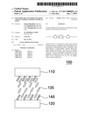 POLYMERIZABLE MONOMER AND LIQUID CRYSTAL MATERIAL APPLIED TO DISPLAY PANEL diagram and image