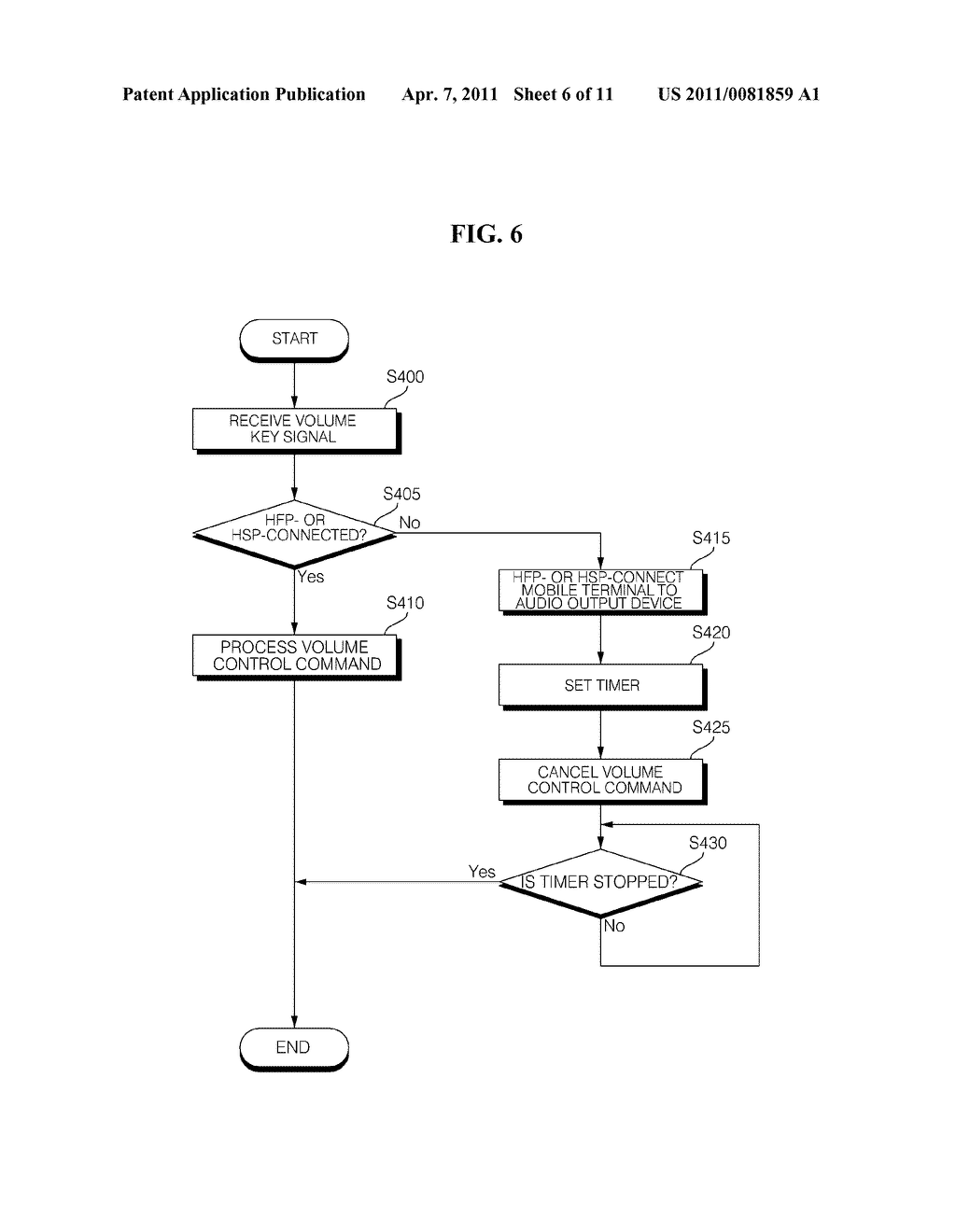 MOBILE TERMINAL CAPABLE OF BEING CONNECTED TO AUDIO OUTPUT DEVICE USING SHORT-RANGE COMMUNICATION AND METHOD OF CONTROLLING THE OPERATION OF THE MOBILE TERMINAL - diagram, schematic, and image 07
