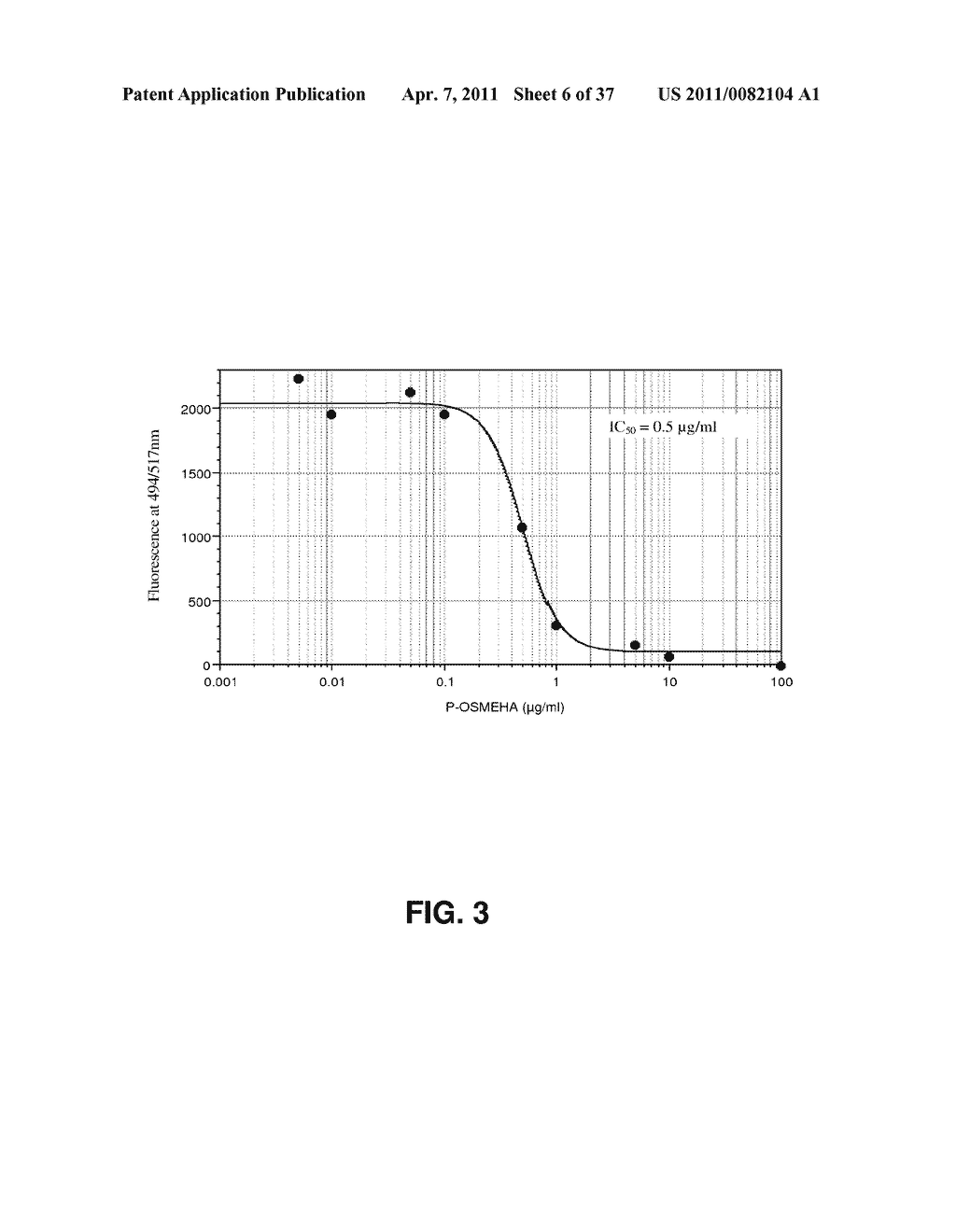 ALKYLATED SEMI SYNTHETIC GLYCOSAMINOGLYCOSAN ETHERS, AND METHODS FOR MAKING AND USING THEREOF - diagram, schematic, and image 07