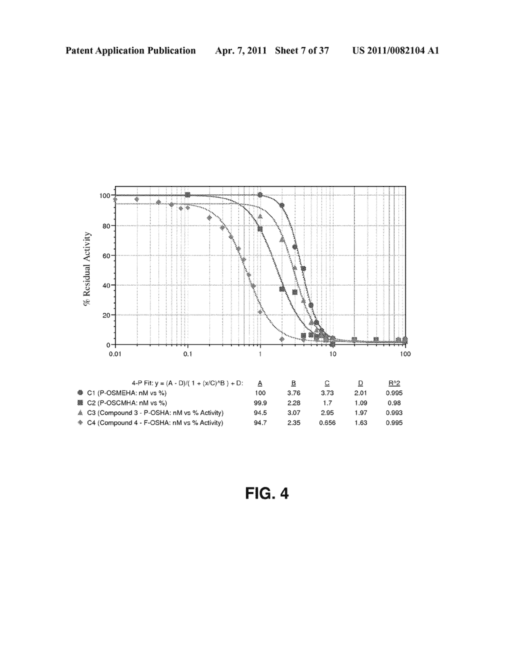 ALKYLATED SEMI SYNTHETIC GLYCOSAMINOGLYCOSAN ETHERS, AND METHODS FOR MAKING AND USING THEREOF - diagram, schematic, and image 08