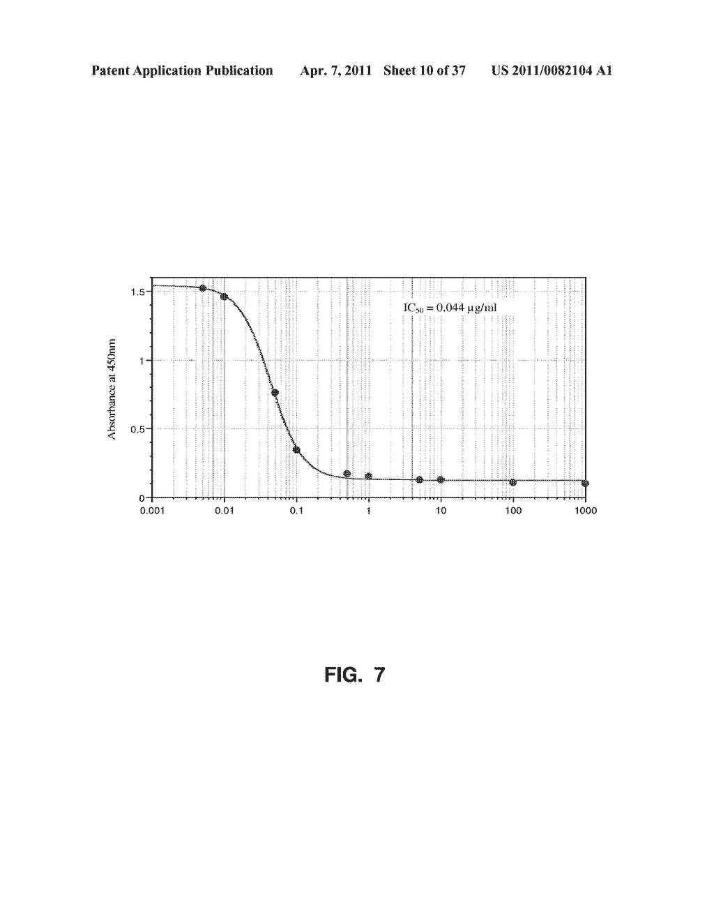 ALKYLATED SEMI SYNTHETIC GLYCOSAMINOGLYCOSAN ETHERS, AND METHODS FOR MAKING AND USING THEREOF - diagram, schematic, and image 11