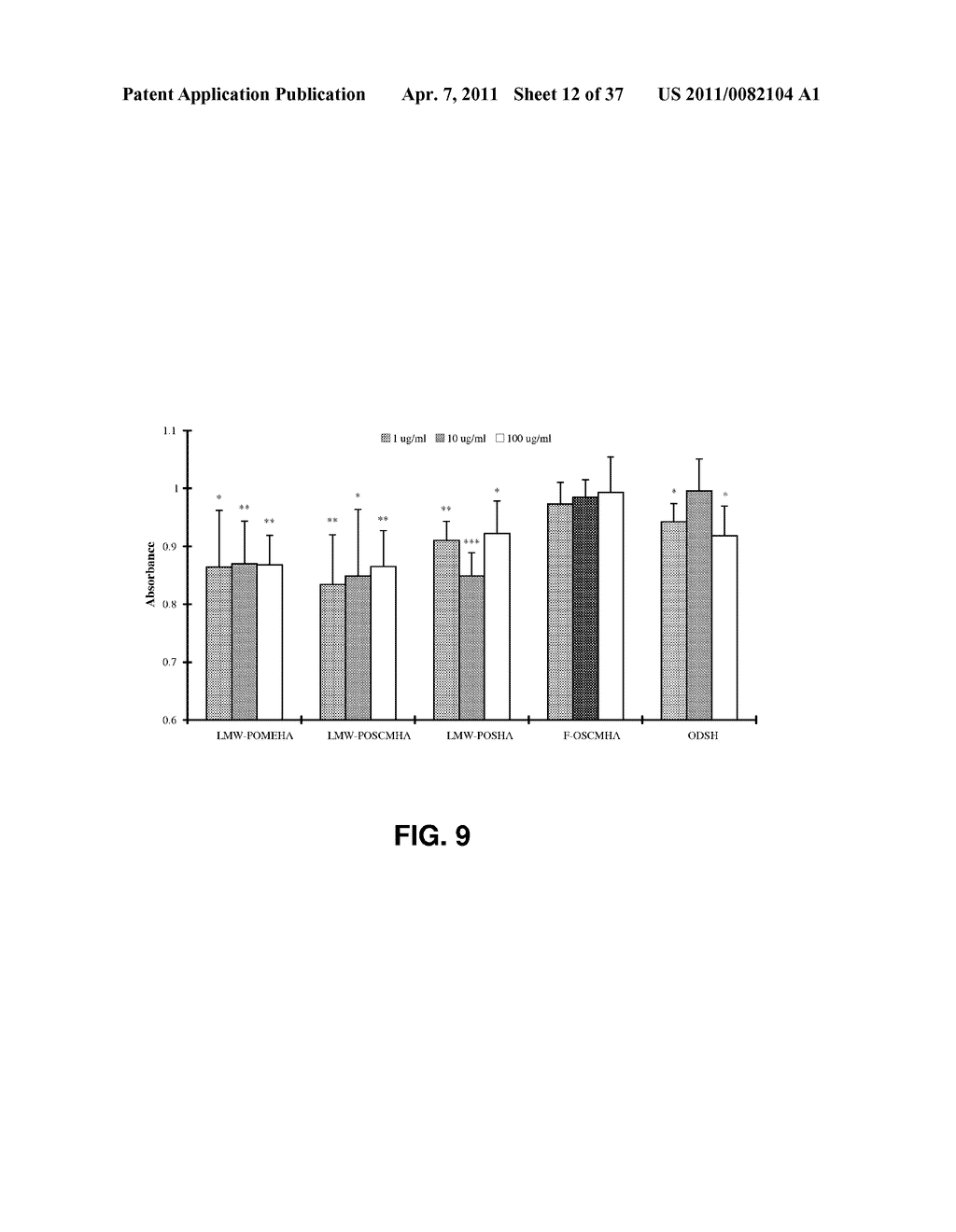 ALKYLATED SEMI SYNTHETIC GLYCOSAMINOGLYCOSAN ETHERS, AND METHODS FOR MAKING AND USING THEREOF - diagram, schematic, and image 13