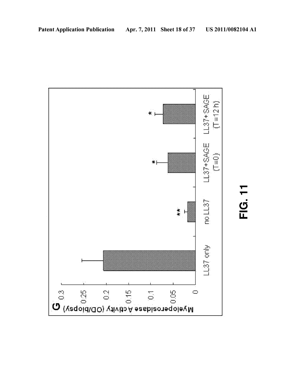 ALKYLATED SEMI SYNTHETIC GLYCOSAMINOGLYCOSAN ETHERS, AND METHODS FOR MAKING AND USING THEREOF - diagram, schematic, and image 19