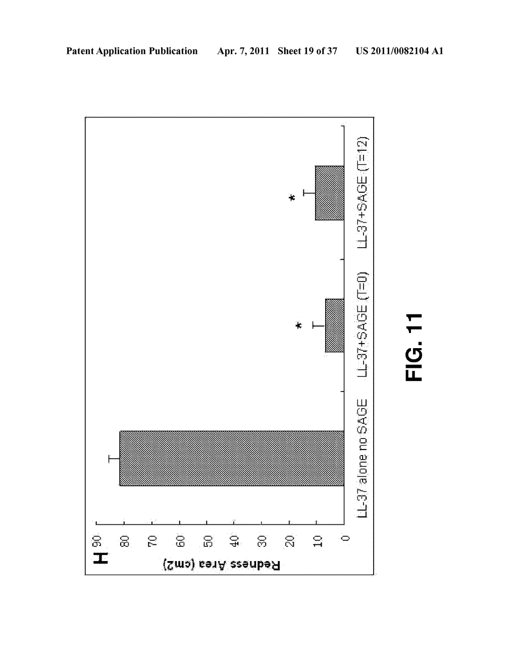 ALKYLATED SEMI SYNTHETIC GLYCOSAMINOGLYCOSAN ETHERS, AND METHODS FOR MAKING AND USING THEREOF - diagram, schematic, and image 20