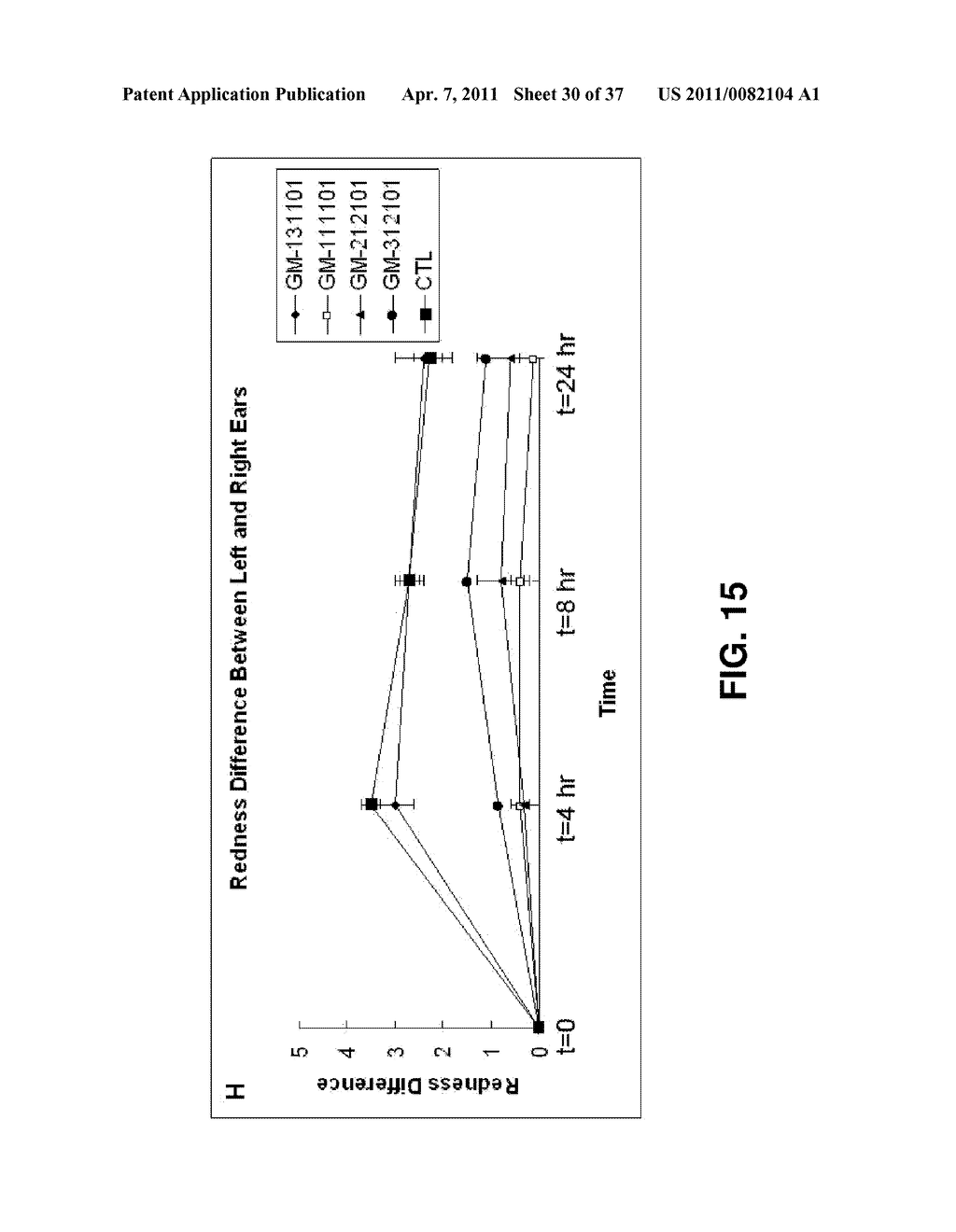 ALKYLATED SEMI SYNTHETIC GLYCOSAMINOGLYCOSAN ETHERS, AND METHODS FOR MAKING AND USING THEREOF - diagram, schematic, and image 31