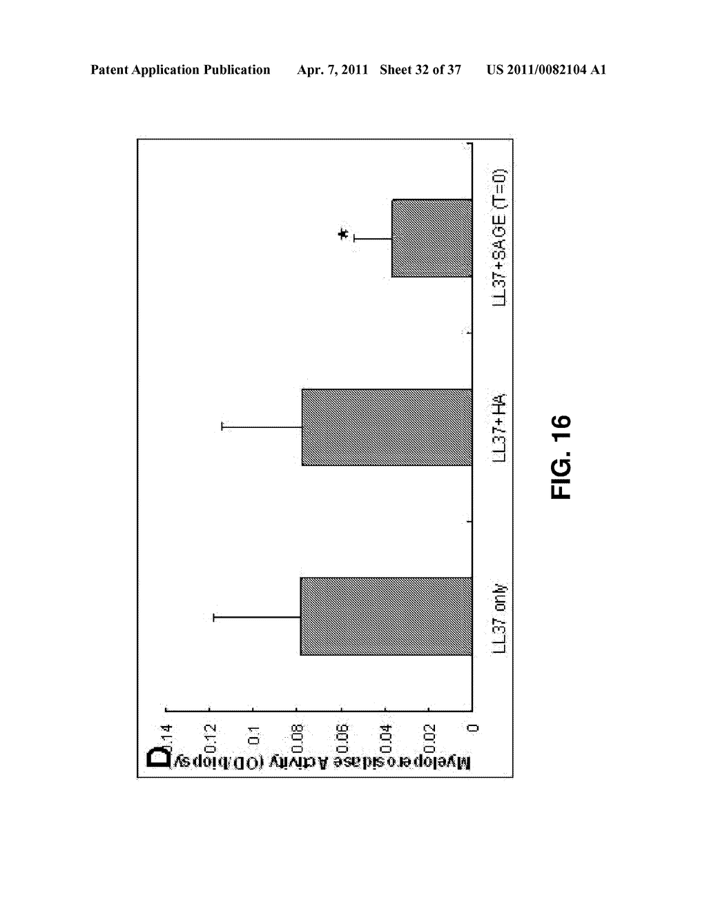 ALKYLATED SEMI SYNTHETIC GLYCOSAMINOGLYCOSAN ETHERS, AND METHODS FOR MAKING AND USING THEREOF - diagram, schematic, and image 33