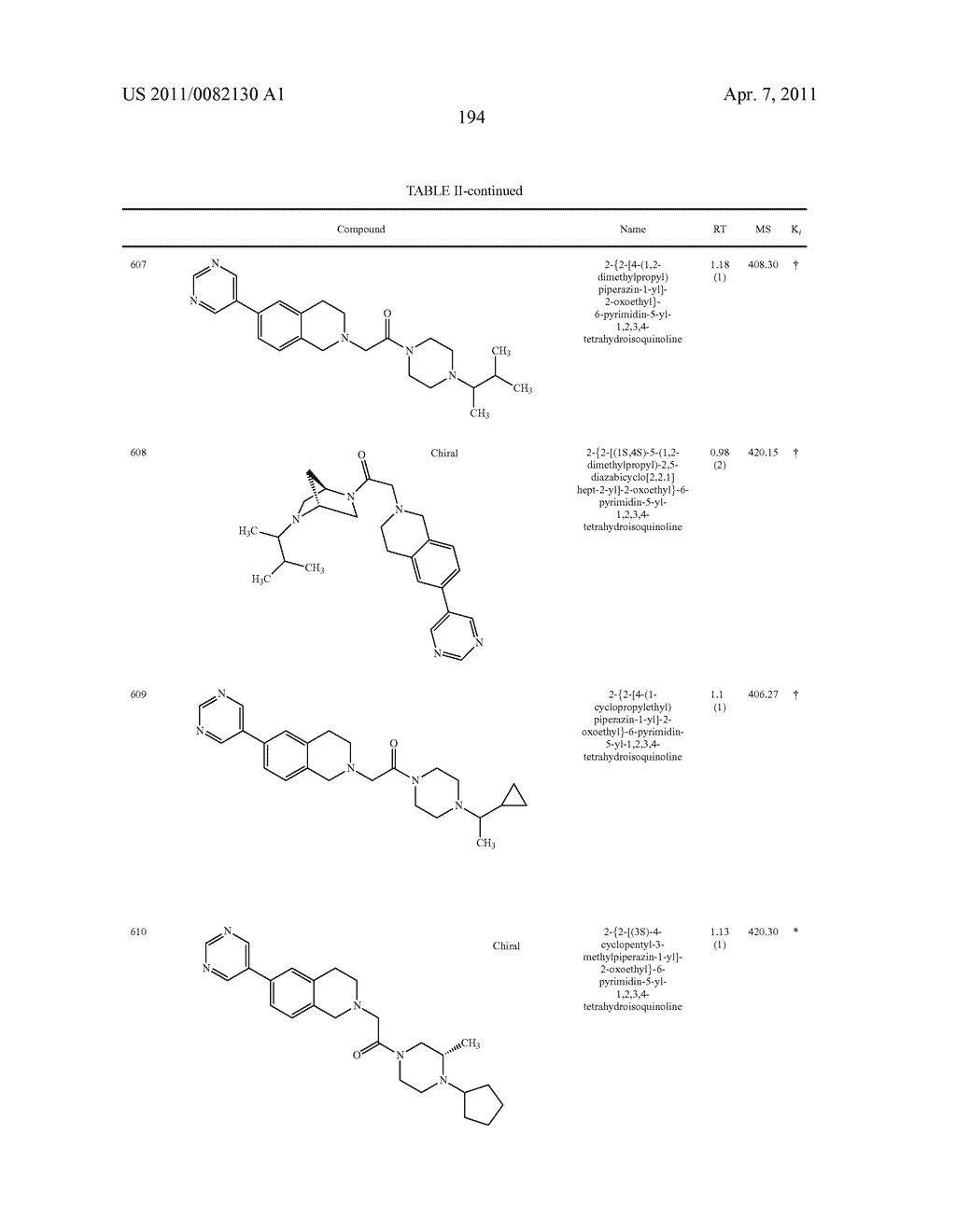 PIPERAZINYL OXOALKYL TETRAHYDROISOQUINOLINES AND RELATED ANALOGUES - diagram, schematic, and image 195