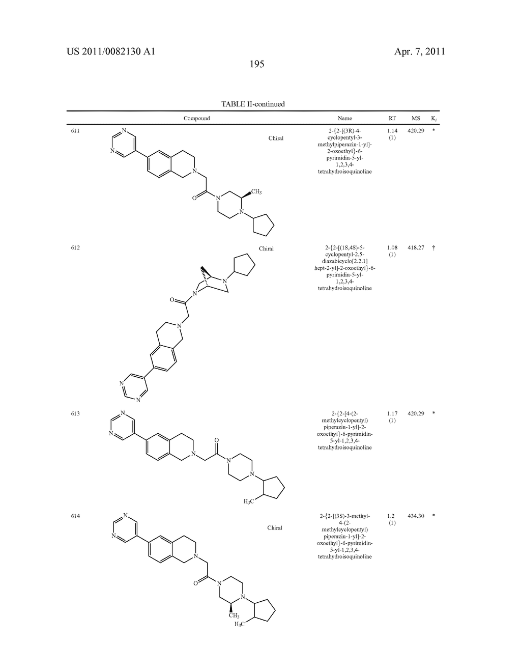 PIPERAZINYL OXOALKYL TETRAHYDROISOQUINOLINES AND RELATED ANALOGUES - diagram, schematic, and image 196