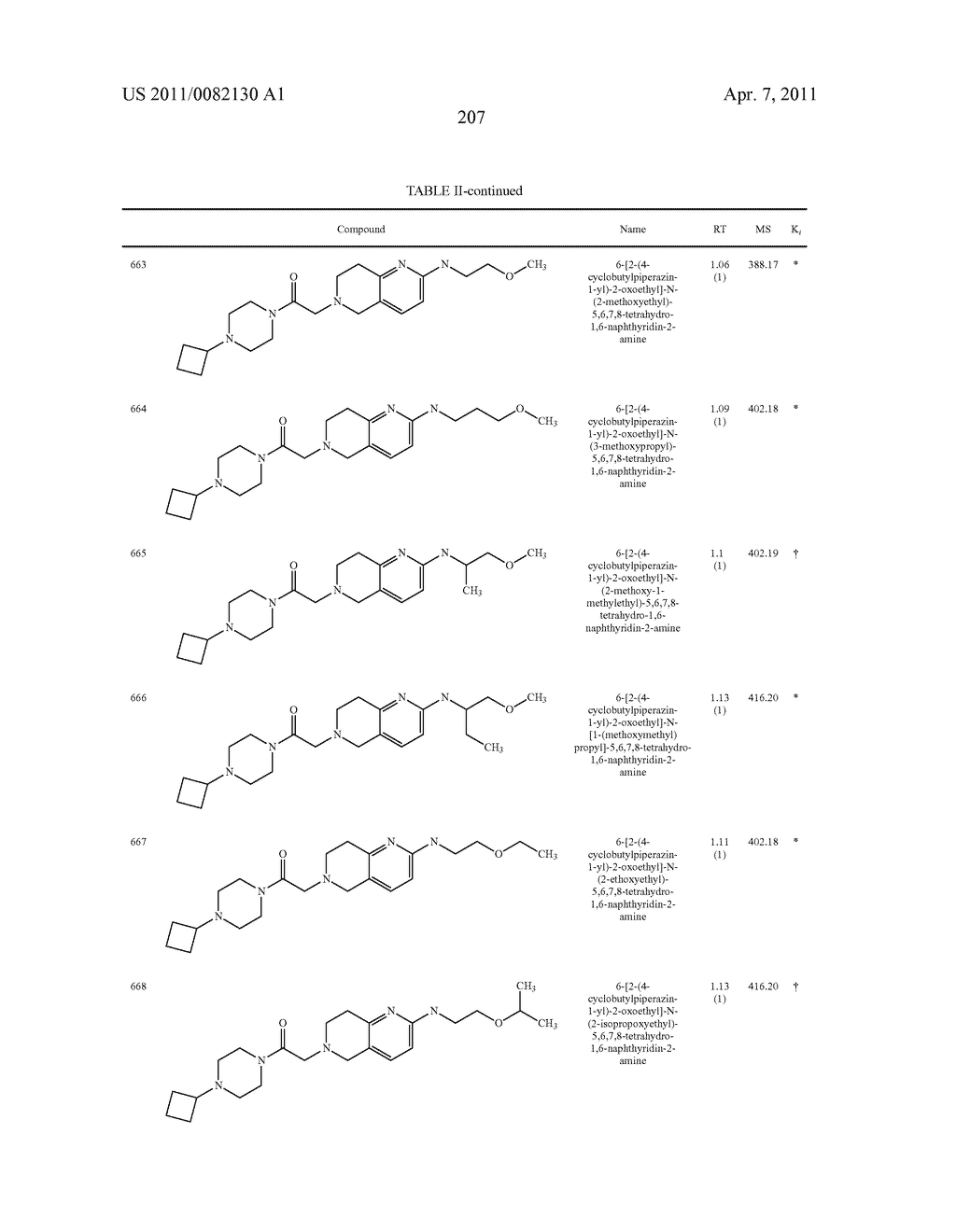 PIPERAZINYL OXOALKYL TETRAHYDROISOQUINOLINES AND RELATED ANALOGUES - diagram, schematic, and image 208