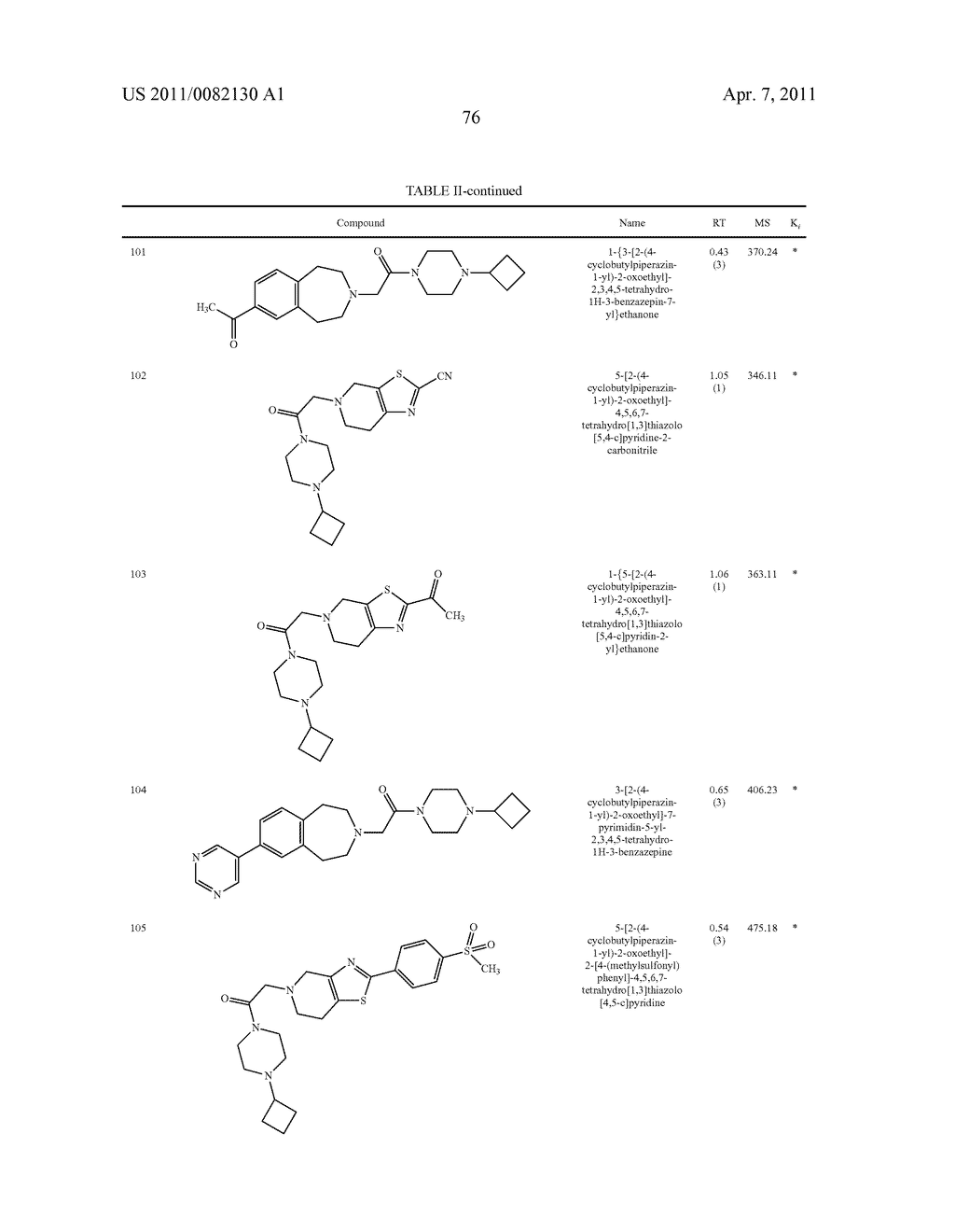 PIPERAZINYL OXOALKYL TETRAHYDROISOQUINOLINES AND RELATED ANALOGUES - diagram, schematic, and image 77