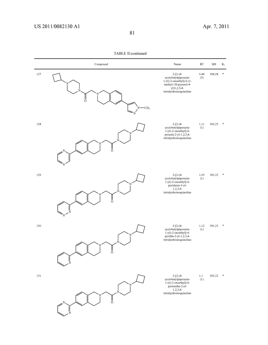 PIPERAZINYL OXOALKYL TETRAHYDROISOQUINOLINES AND RELATED ANALOGUES - diagram, schematic, and image 82