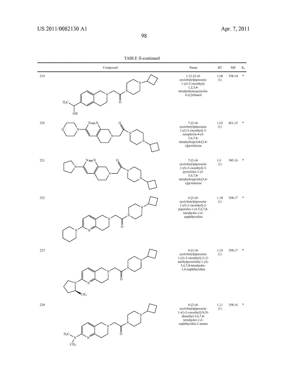 PIPERAZINYL OXOALKYL TETRAHYDROISOQUINOLINES AND RELATED ANALOGUES - diagram, schematic, and image 99