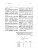 N-alkylcarbonyl-amino acid ester and N-alkylcarbonyl-amino lactone compounds and their use diagram and image