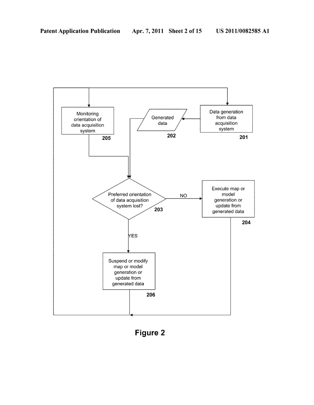 METHOD AND APPARATUS FOR SIMULTANEOUS LOCALIZATION AND MAPPING OF MOBILE ROBOT ENVIRONMENT - diagram, schematic, and image 03