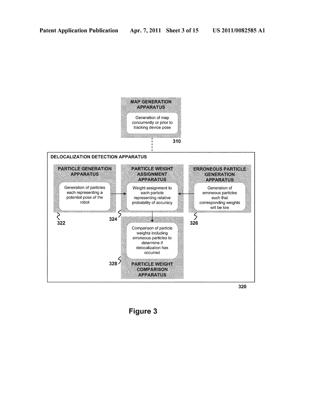 METHOD AND APPARATUS FOR SIMULTANEOUS LOCALIZATION AND MAPPING OF MOBILE ROBOT ENVIRONMENT - diagram, schematic, and image 04
