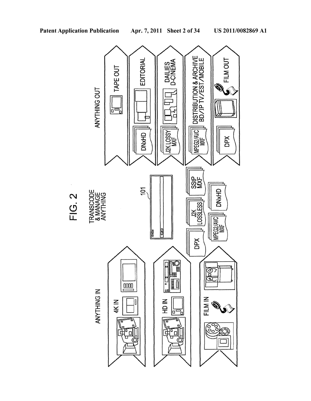 DEVICE AND METHOD FOR PROCESSING INFORMATION - diagram, schematic, and image 03