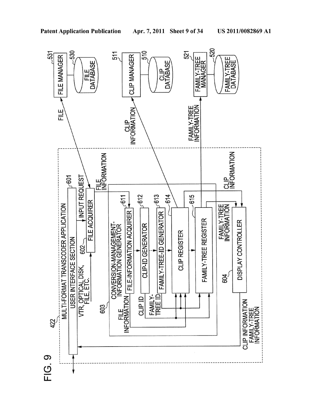 DEVICE AND METHOD FOR PROCESSING INFORMATION - diagram, schematic, and image 10